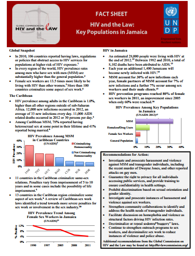 HIV and the Law: Key Populations in Jamaica: Fact Sheet