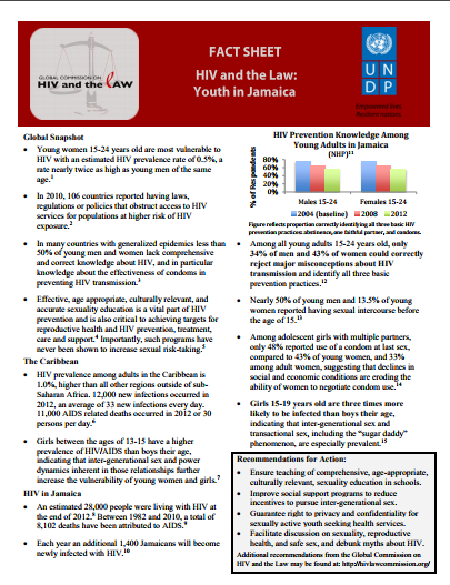 HIV and the Law: Youth in Jamaica: Fact Sheet