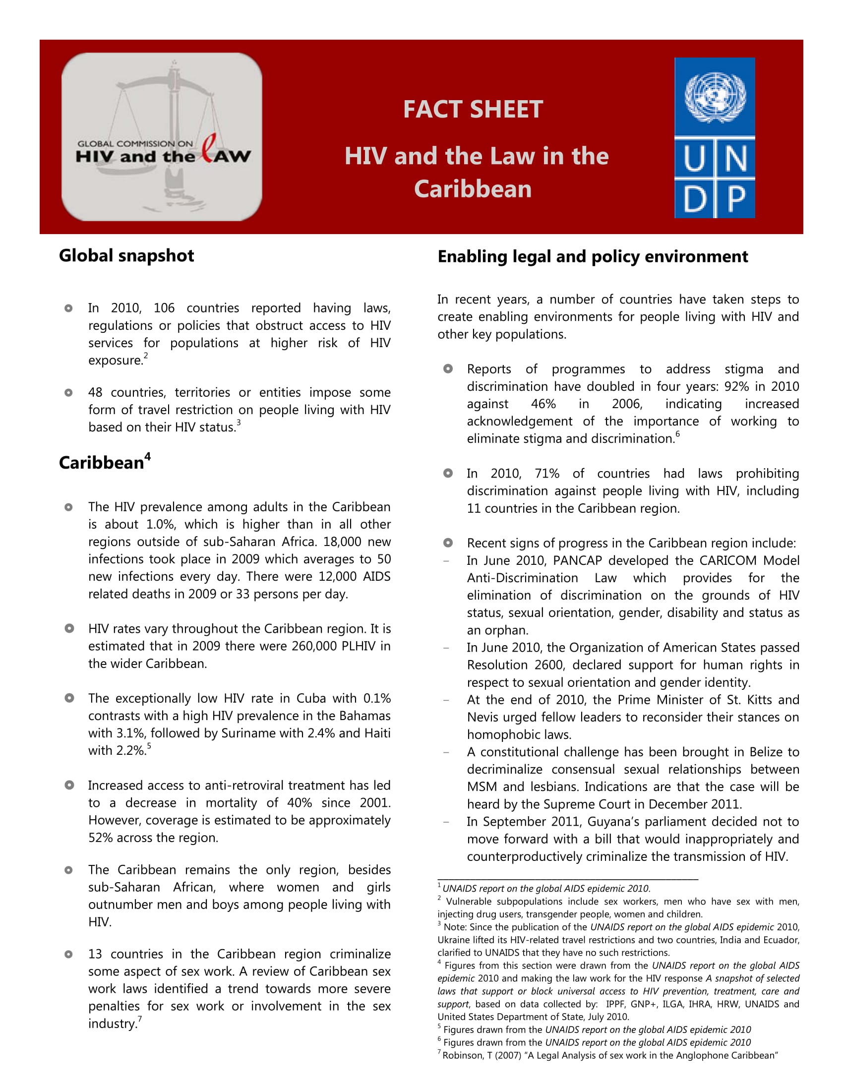 HIV and the Law in the Caribbean: Fact Sheet